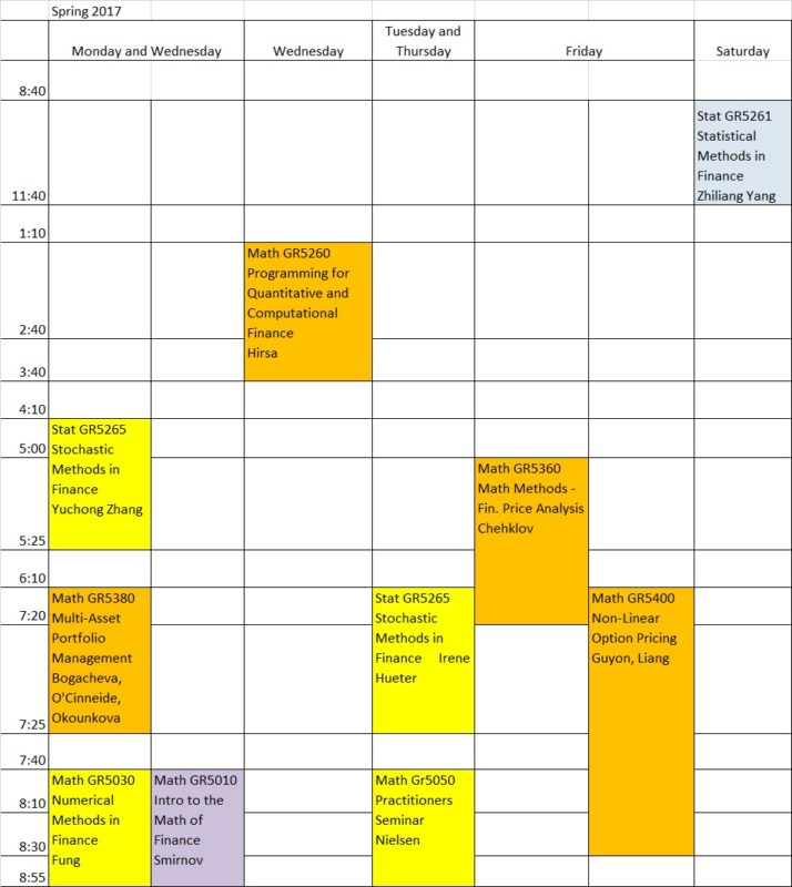 Course Schedule Spring 2017