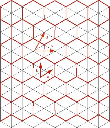 how to draw a hexagon on scratch